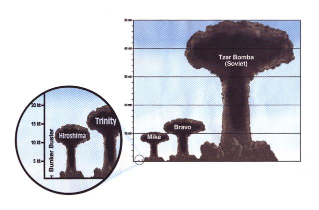 Tsar Bomb 08
